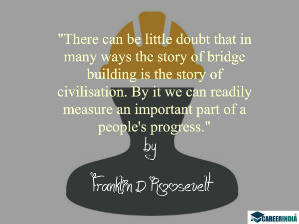 Engineers Day Quotes: Franklin D Roosevelt