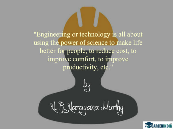 Engineers Day Quotes: N. R. Narayana Murthy