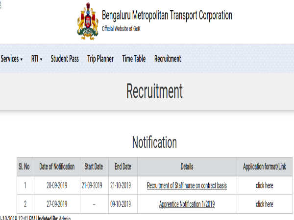BMTC Recruitment: 695 Apprentices Post