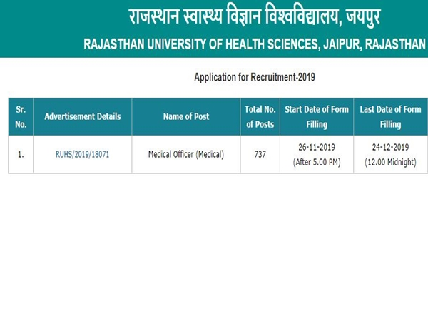 Rajasthan University of Health Sciences: Apply Online For 737 Medical Officers Post In RUHS