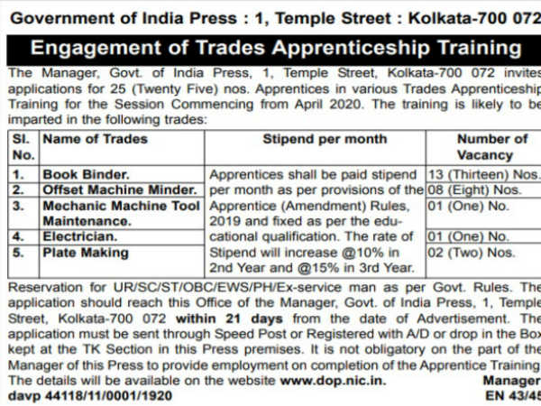 India Govt Jobs: 25 Trade Apprentices