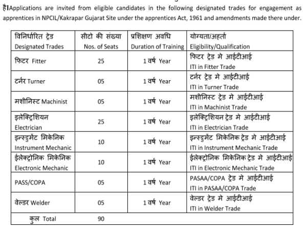NPCIL Recruitment: 90 Trade Apprentices