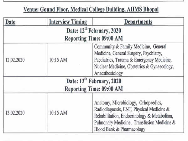 AIIMS Bhopal: 78 Senior Residents Post