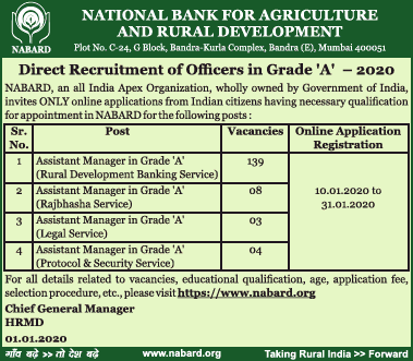 NABARD Recruitment: Assistant Managers