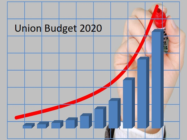 India's Education Budget 2020