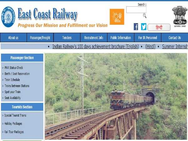 East Coast Railway Recruitment For 23 Office Superintendents Post, Apply Before April 28