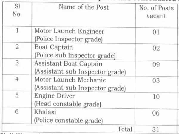 KSP Recruitment 2020: 31 Technical Posts