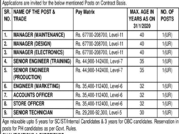 MSME Bhopal Recruitment 2020: Manager/SE
