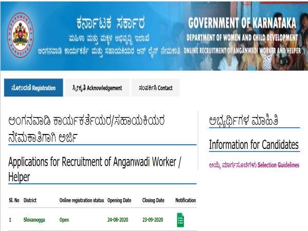 WCD Shivamogga Recruitment: Anganwadi Jobs