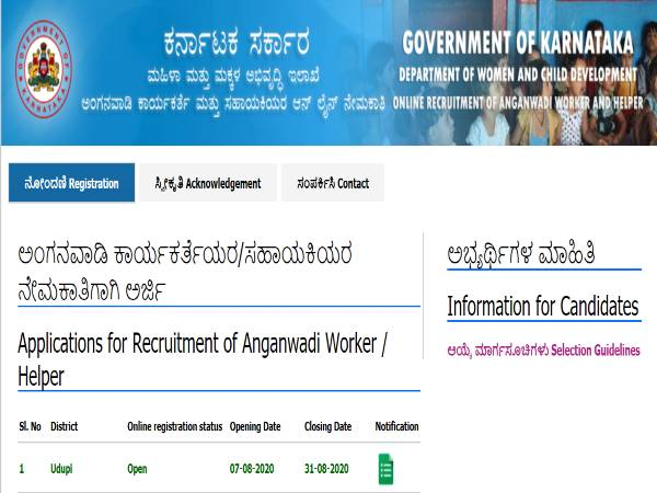 WCD Udupi Recruitment For 46 Anganwadi Workers And Helpers, Apply Online Before August 31
