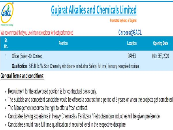 GACL Recruitment 2020 For Officer (Safety) Posts, Apply Online Before September 20