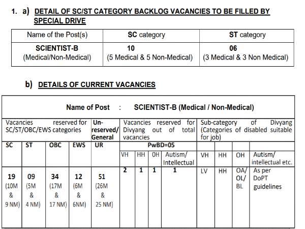 ICMR Recruitment 2020: Scientist-B Posts