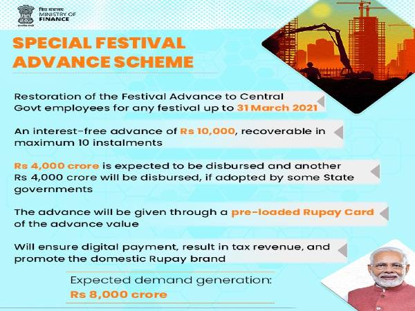 Centre Announces Festival Advance Of Rs. 10,000 For Its Employees, Rolls Out LTC Cash Voucher Scheme