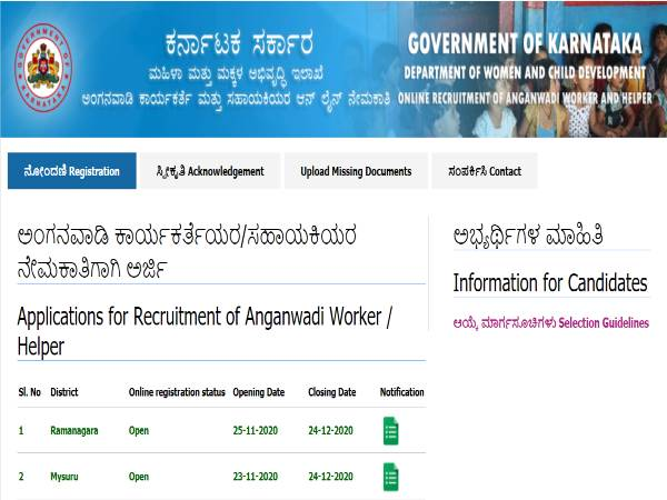 WCD Mysuru Anganwadi Recruitment 2020 For 160 Anganwadi Workers, Helpers. Apply Before December 24