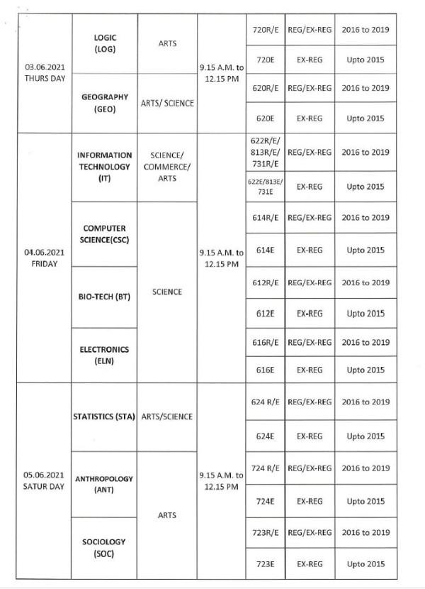 Odisha CHSE Exam 2021 Date Sheet Announced