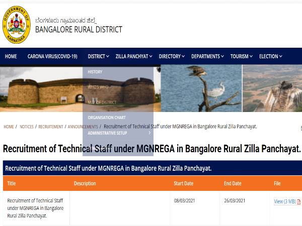 Bangalore Rural ZP Recruitment 2021 For Technical Staff, Apply Offline Before March 26 Bangalorerural.Nic.In