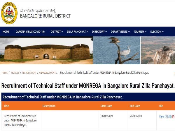 Bangalore Rural ZP Recruitment 2021: Tech Staff