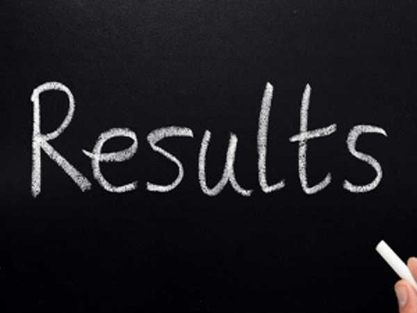 MHA IB ACIO Result 2021 Released