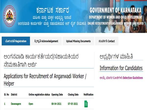 WCD Davanagere Recruitment 2021 Anganwadi Job