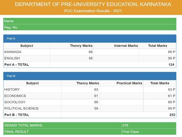 Karnataka 2nd PUC Result Marksheet Download At karresults.nic.in