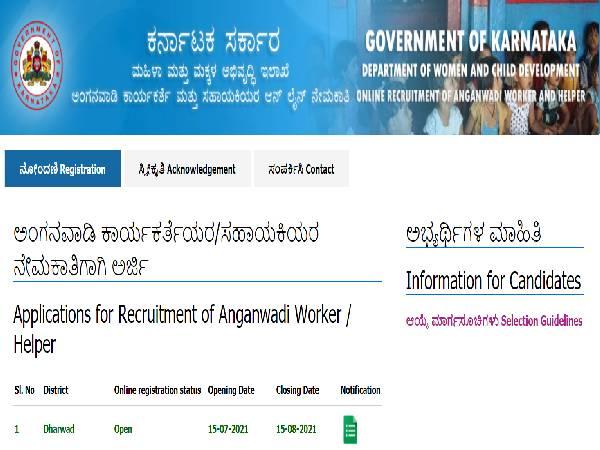 Dharwad Anganwadi Recruitment 2021: 91 Posts