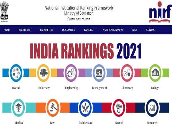 NIRF Ranking 2021: IIT Madras Best Institute
