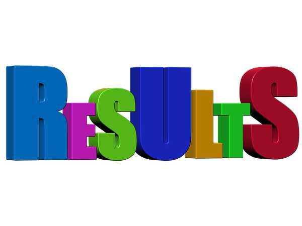 IAF AFCAT 2021 Result Declared, Check AFCAT Exam Result Link Here