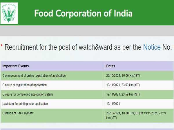 FCI Haryana Recruitment 2021: Apply Online For 380 Watchman Posts Before November 19, Salary Up To Rs 64,000