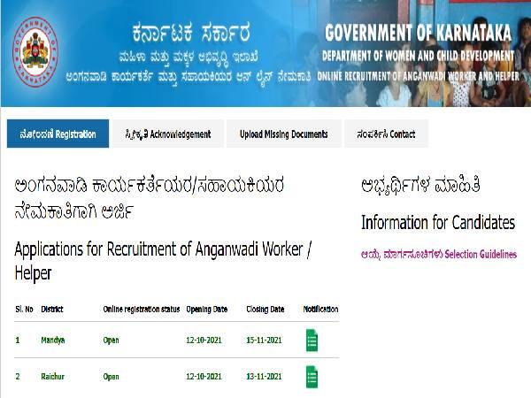 WCD Karnataka Anganwadi Recruitment 2021 For 150 Anganwadi Helpers And Workers Posts, Check Full Details Here