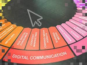 Online course on Digital Branding & Engagement