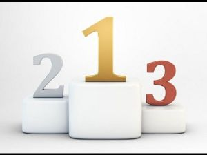 IIMA, ISB climbs up FT Global MBA rankings
