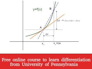 Learn The Concepts Differentiation Online