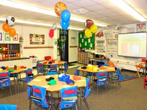 5 Ideas Create Thematic Classroom