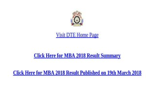 Maharashtra Mba Cet 2018 Results Released How To Check