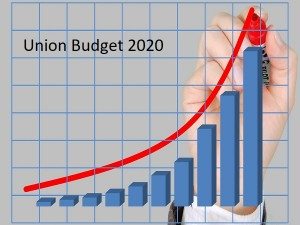 Union Budget 2020 Key Highlights Of Education Budget Of India 2020
