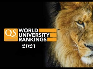 Qs World University Rankings 2021 Top Indian Universities