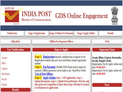 India Post Recruitment 2019: Apply Online For 7,429 Gramin